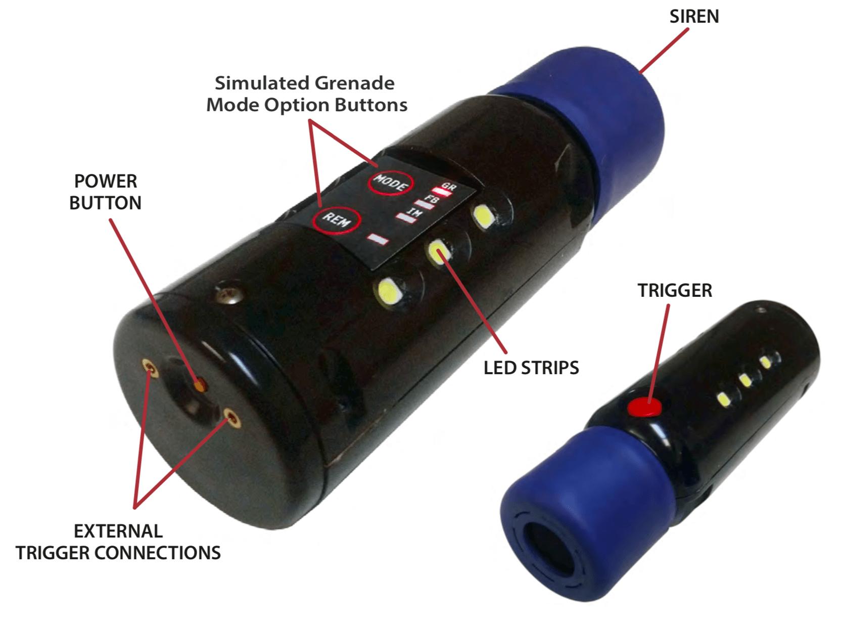 Safeflash labeled diagram